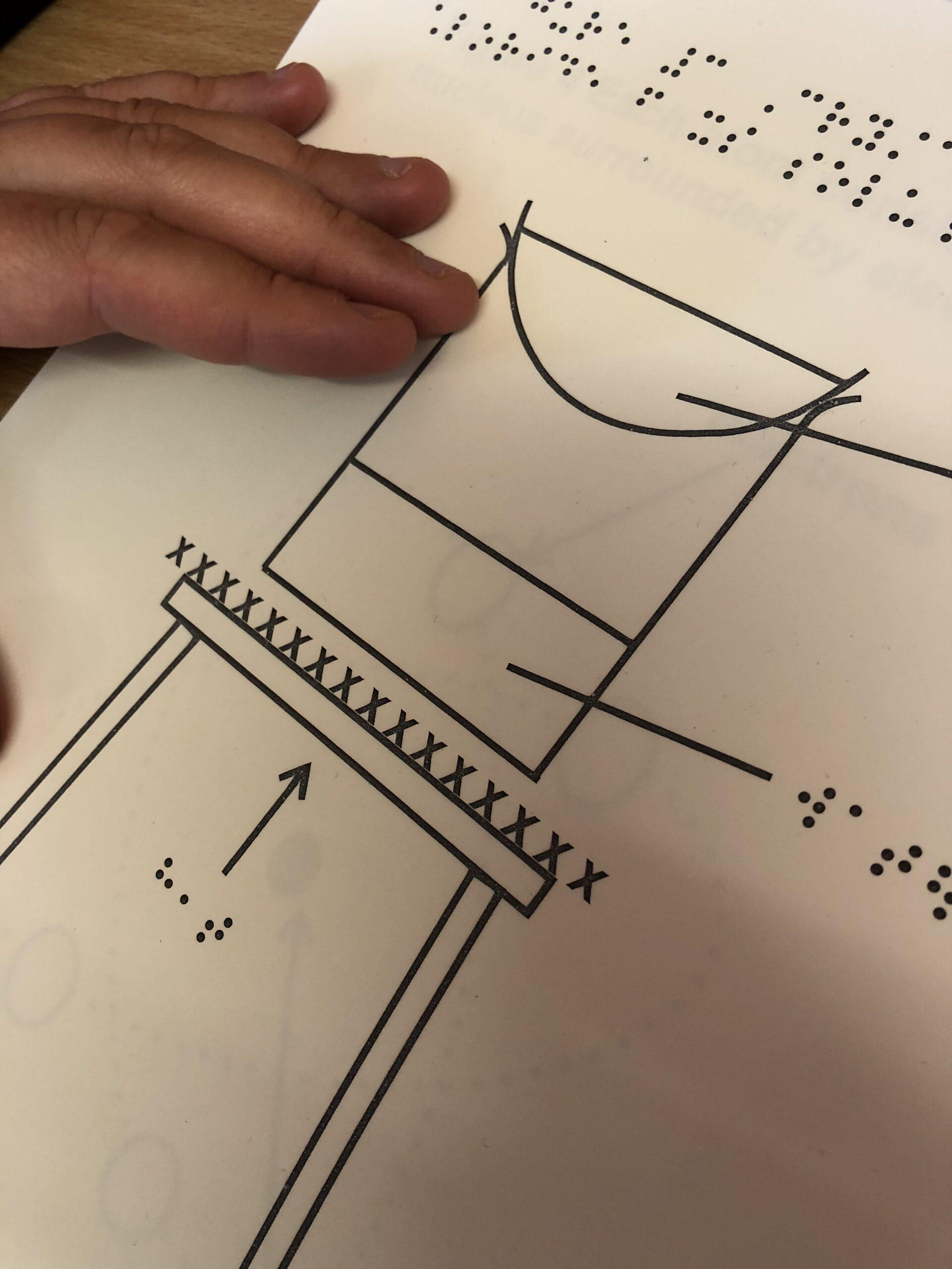Tactile Diagram